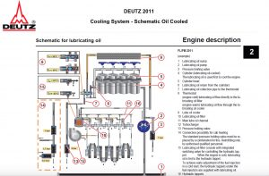 These engines are even cooler than you think - Deutz AU on